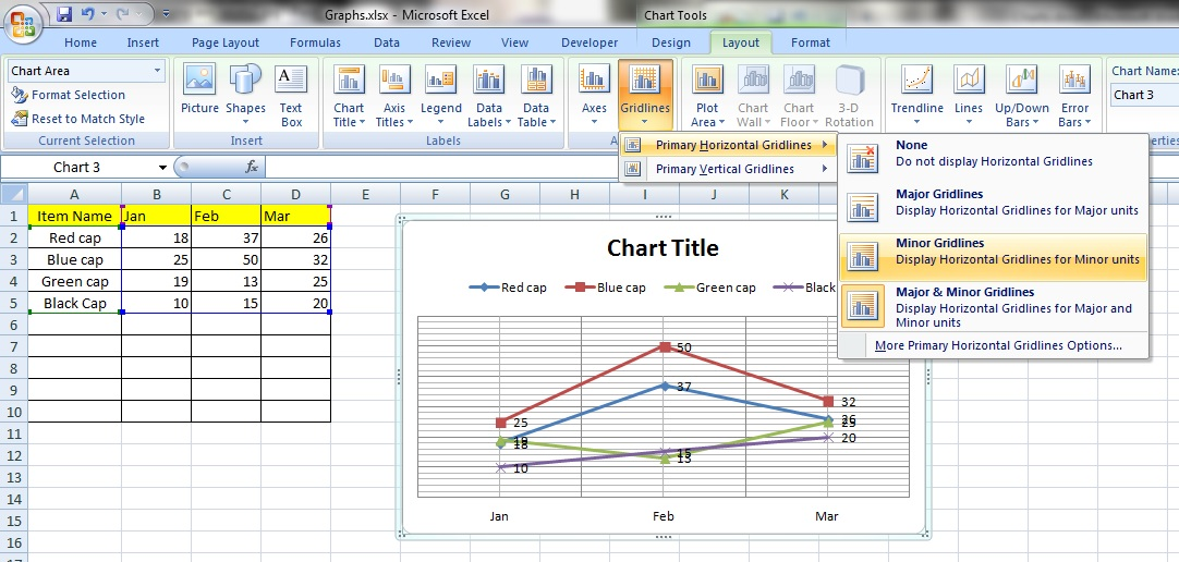 how to add words horizontal axis labels in google sheets